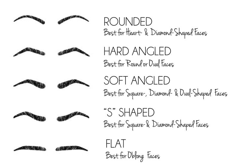 Perfect eyebrow for different face shapes