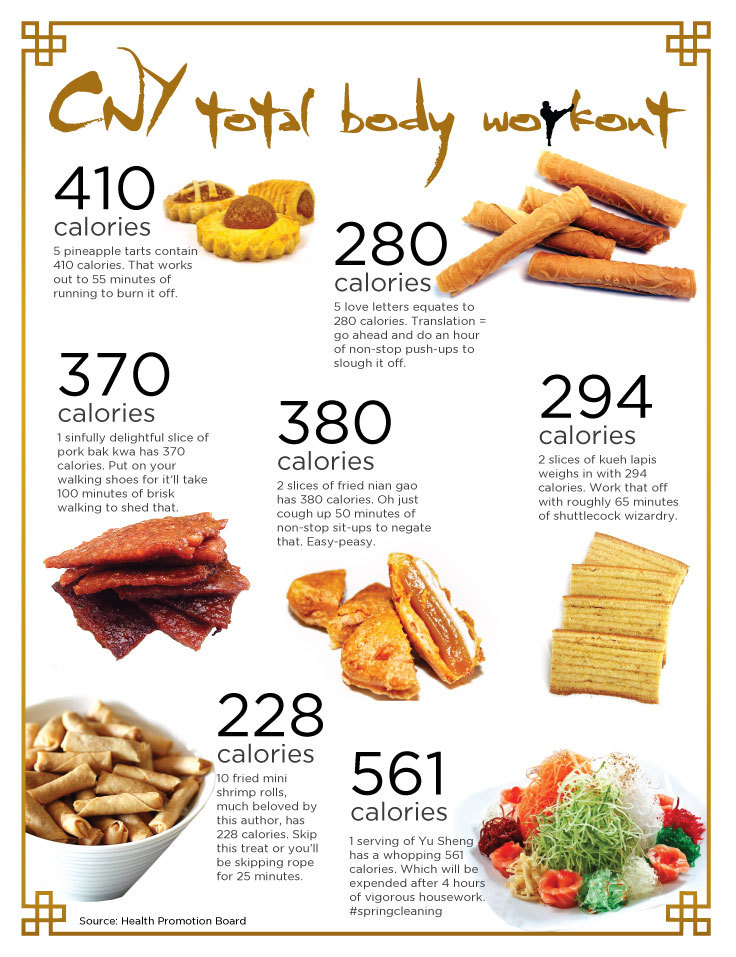CNY Cookies Calories Workout
